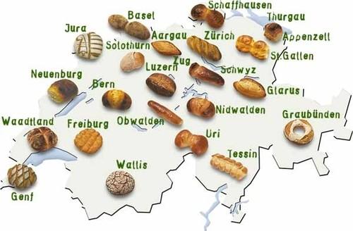 tipos de pan en Suiza